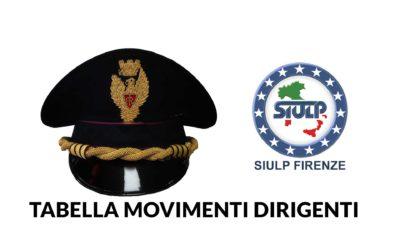 Tabella movimenti Dirigenti